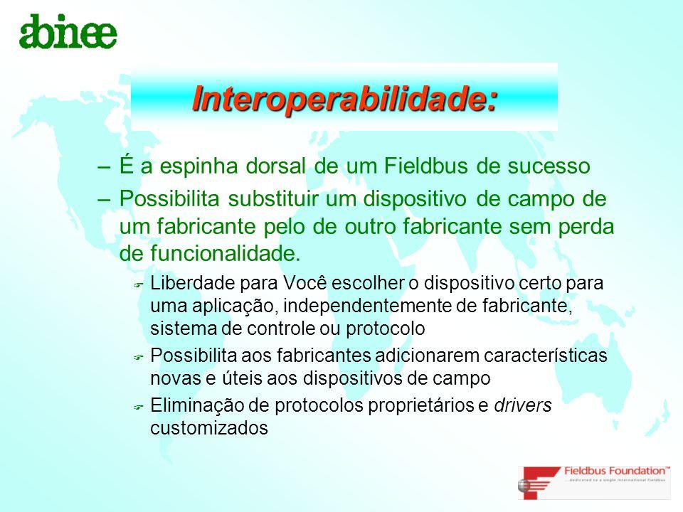 Interoperabilidade: É a espinha dorsal de um Fieldbus de sucesso