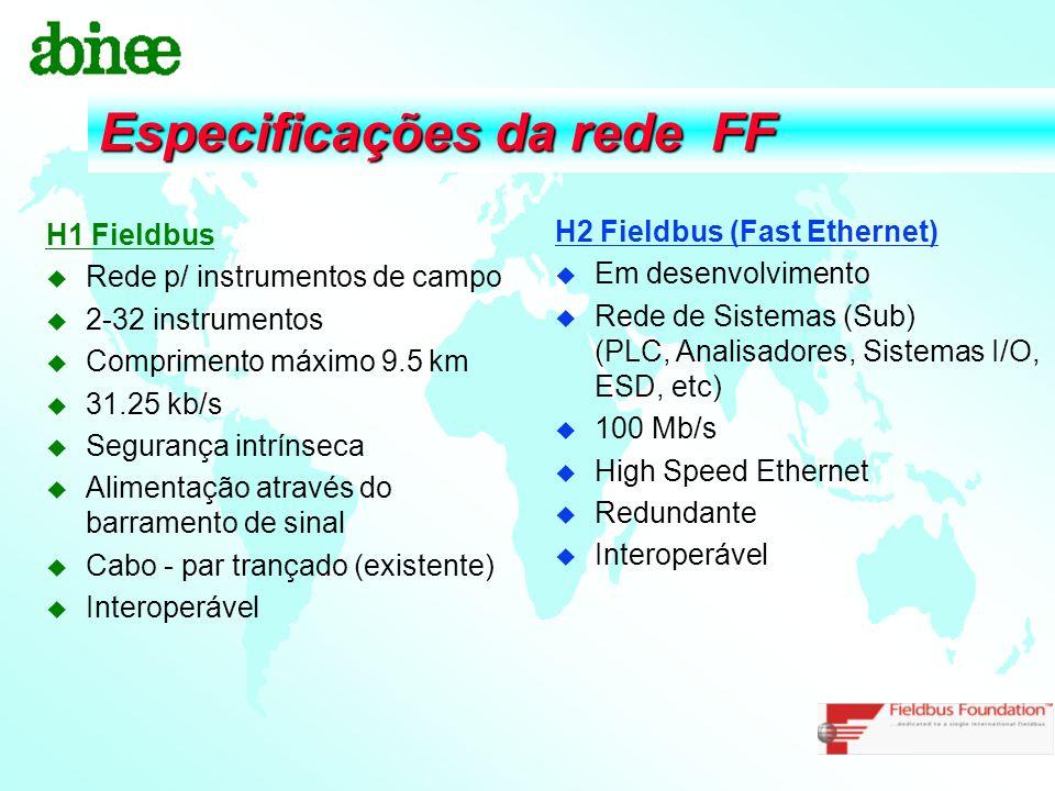 Especificações da rede FF