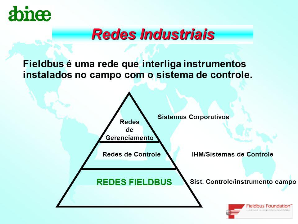 Redes Industriais Fieldbus é uma rede que interliga instrumentos instalados no campo com o sistema de controle.