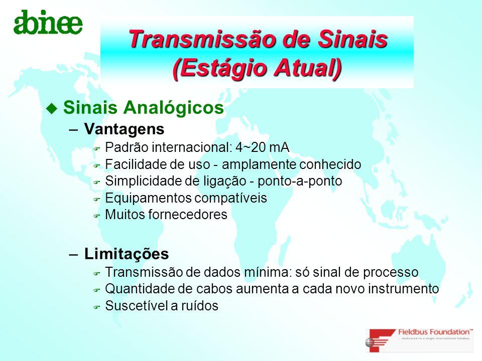 Transmissão de Sinais (Estágio Atual)