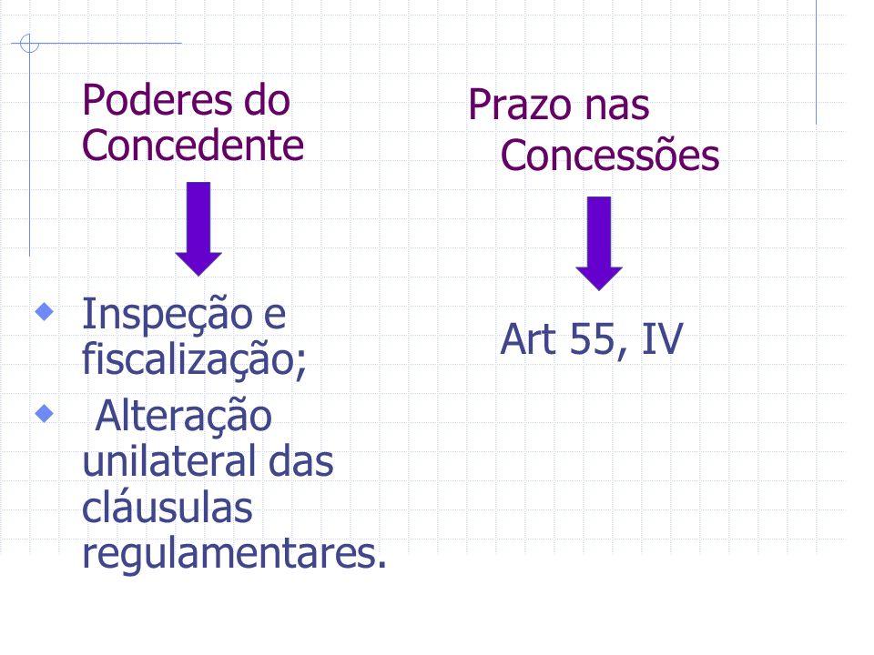 Poderes do Concedente Inspeção e fiscalização; Alteração unilateral das cláusulas regulamentares. Prazo nas Concessões.