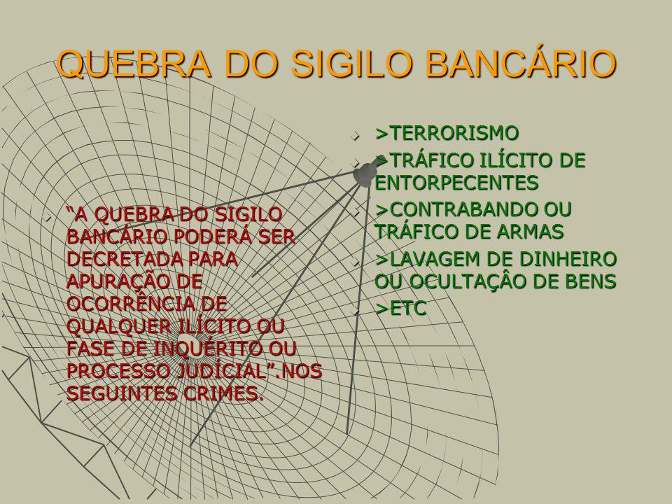 QUEBRA DO SIGILO BANCÁRIO