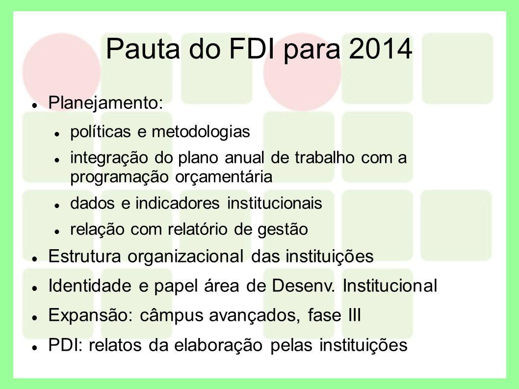 Pauta do FDI para 2014 Planejamento: