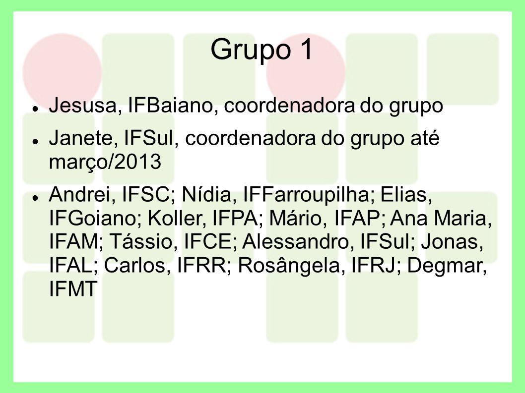Grupo 1 Jesusa, IFBaiano, coordenadora do grupo