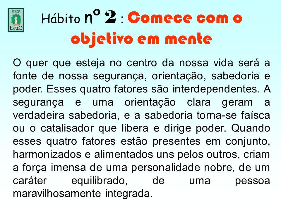 Hábito nº 2 : Comece com o objetivo em mente