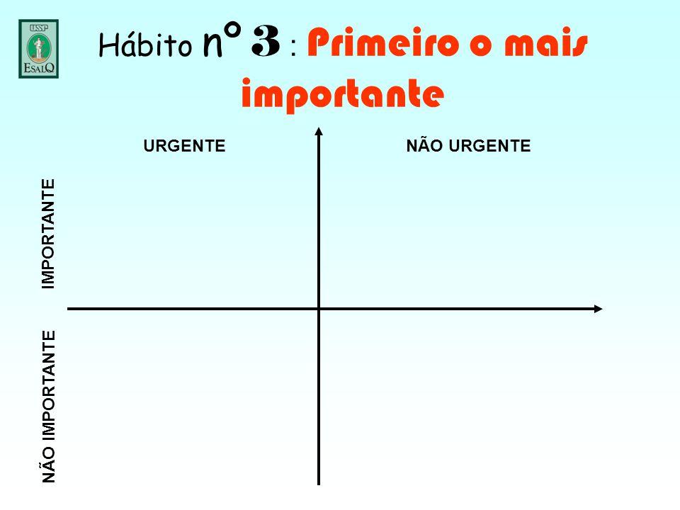 Hábito nº 3 : Primeiro o mais importante