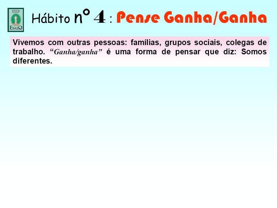 Hábito nº 4 : Pense Ganha/Ganha
