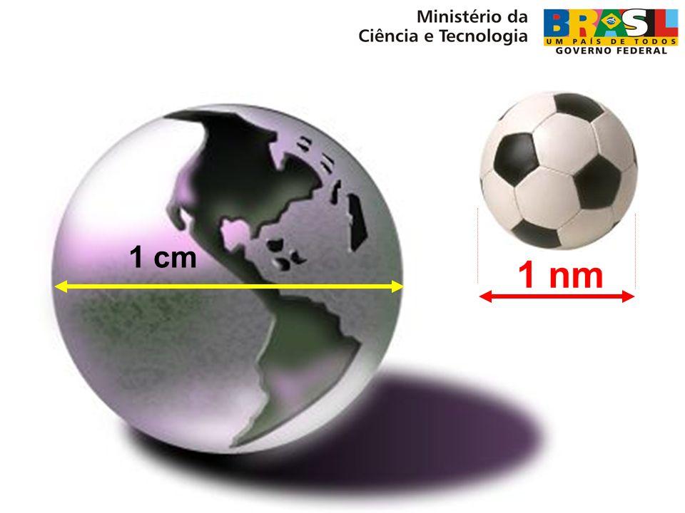 1 nm 1 cm