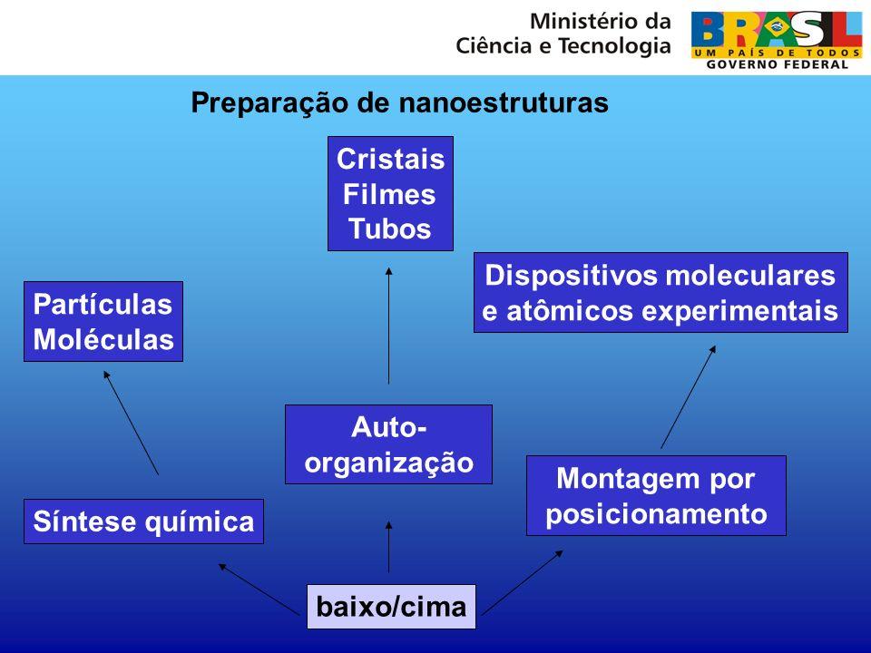 Preparação de nanoestruturas