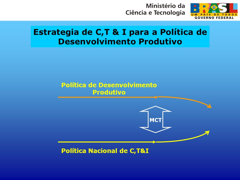 Estrategia de C,T & I para a Política de Desenvolvimento Produtivo