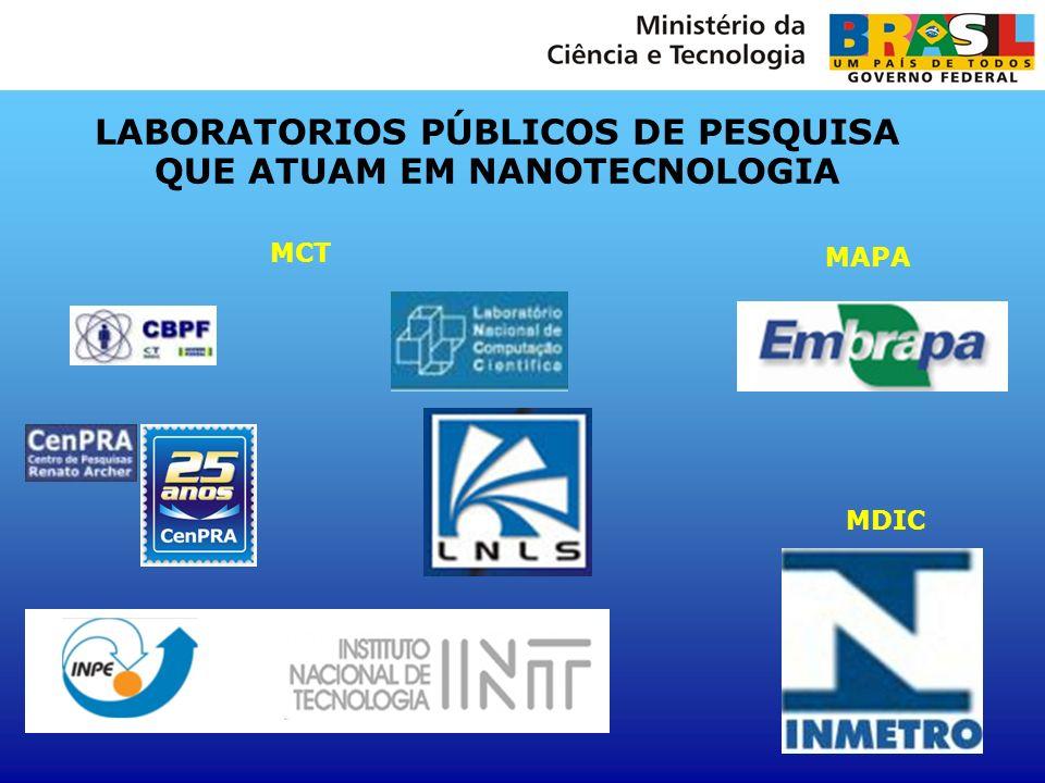 LABORATORIOS PÚBLICOS DE PESQUISA QUE ATUAM EM NANOTECNOLOGIA