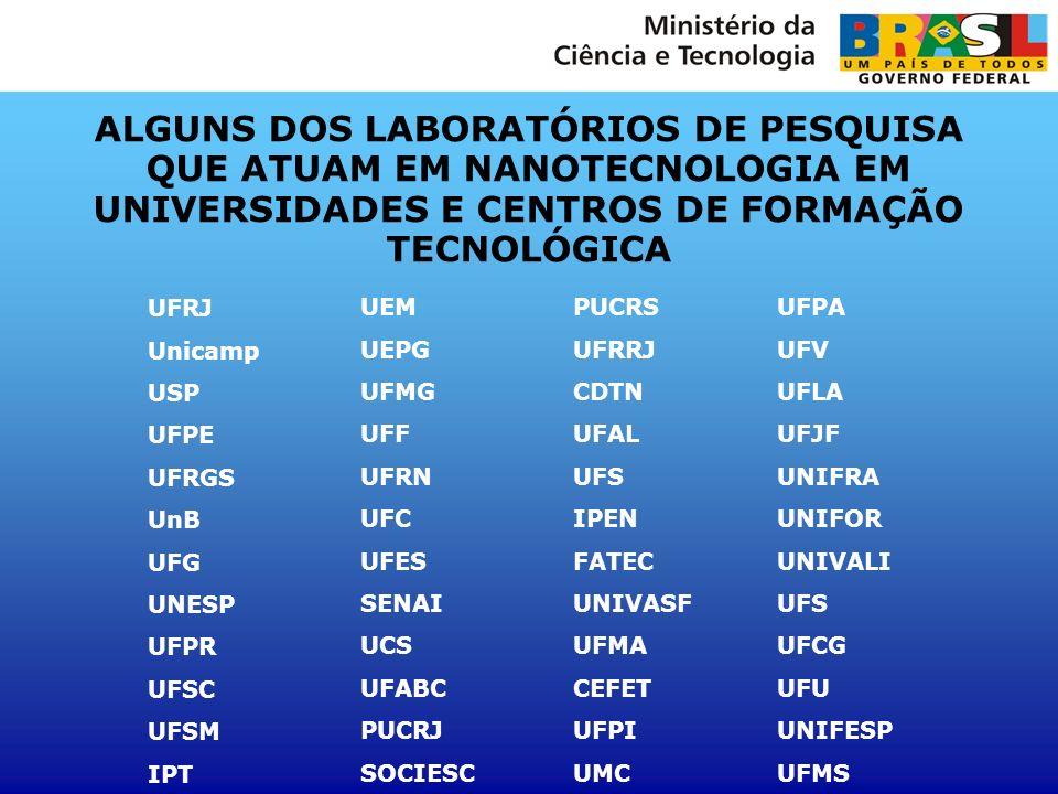 ALGUNS DOS LABORATÓRIOS DE PESQUISA QUE ATUAM EM NANOTECNOLOGIA EM UNIVERSIDADES E CENTROS DE FORMAÇÃO TECNOLÓGICA