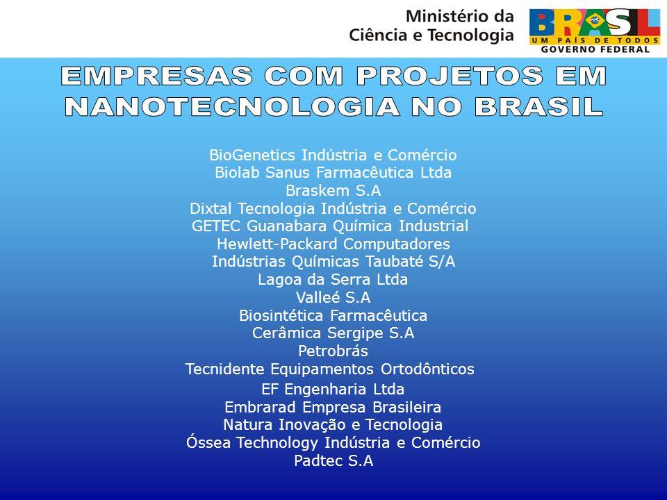 EMPRESAS COM PROJETOS EM NANOTECNOLOGIA NO BRASIL