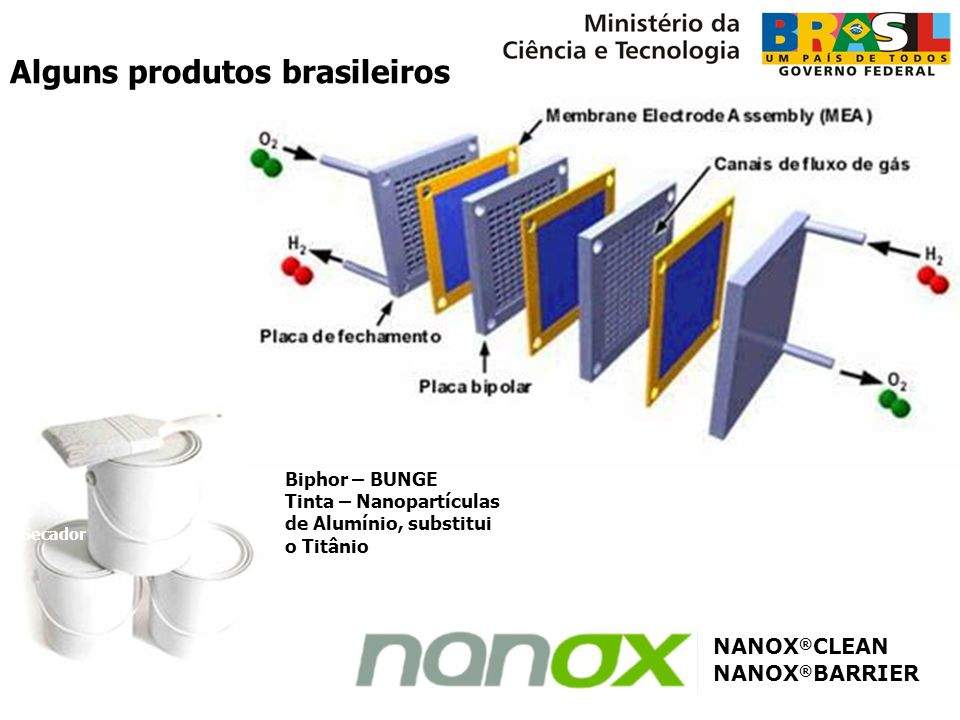 Alguns produtos brasileiros