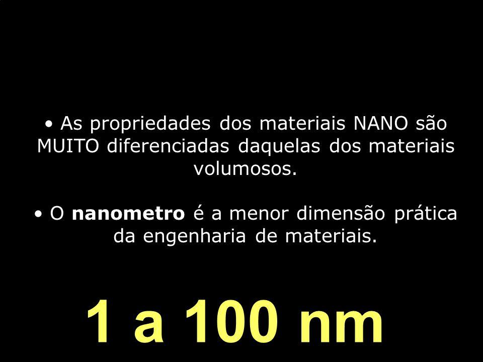 O nanometro é a menor dimensão prática da engenharia de materiais.