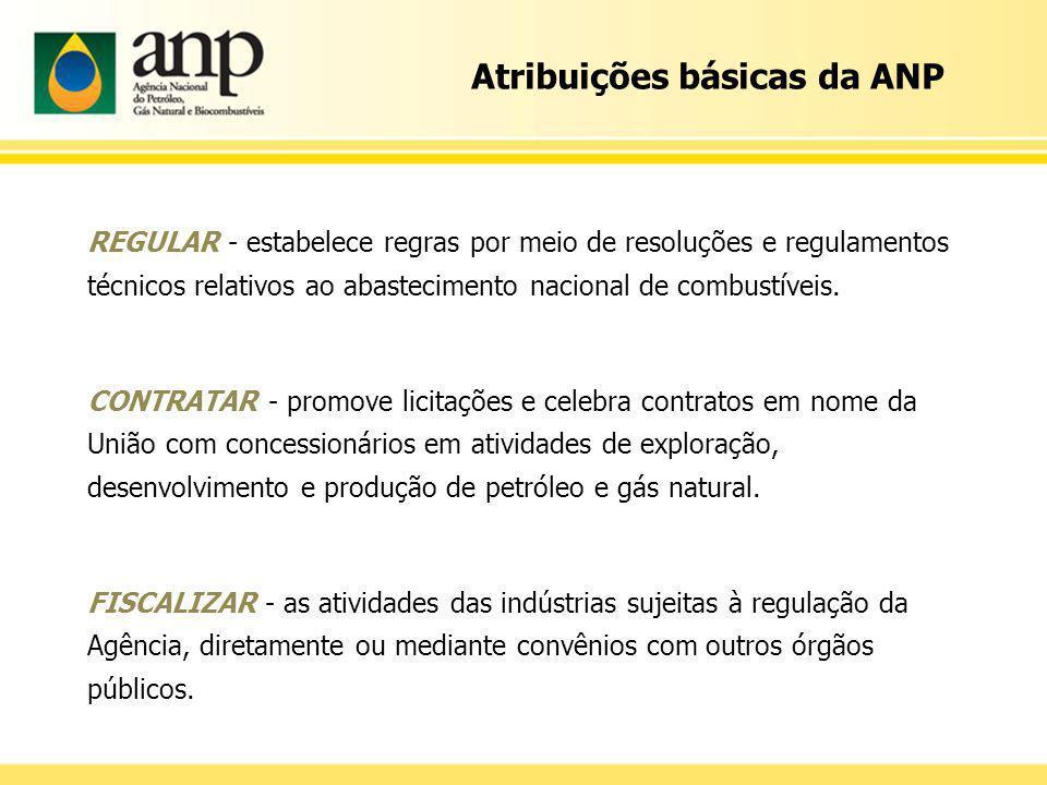 Atribuições básicas da ANP