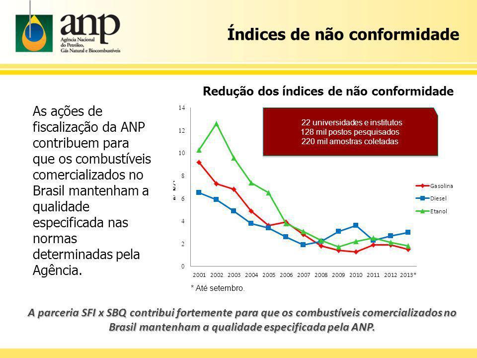 Redução dos índices de não conformidade