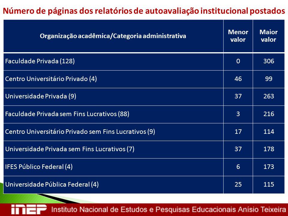 Organização acadêmica/Categoria administrativa