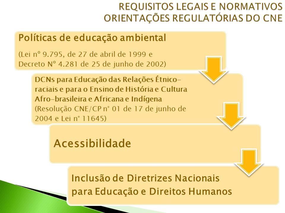 REQUISITOS LEGAIS E NORMATIVOS ORIENTAÇÕES REGULATÓRIAS DO CNE