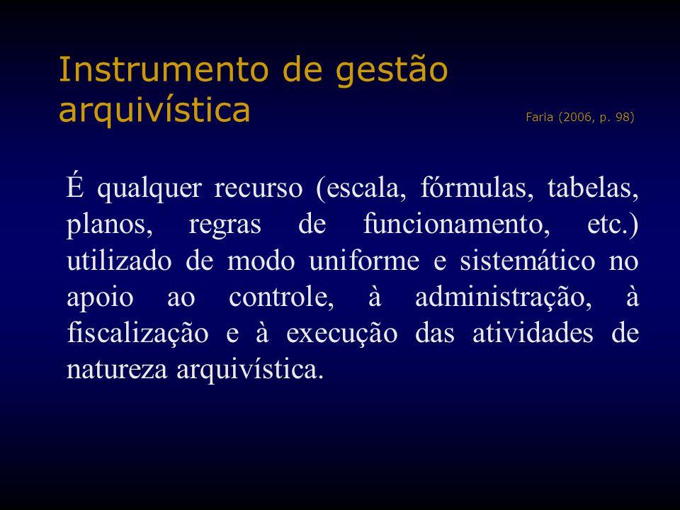 Instrumento de gestão arquivística Faria (2006, p. 98)