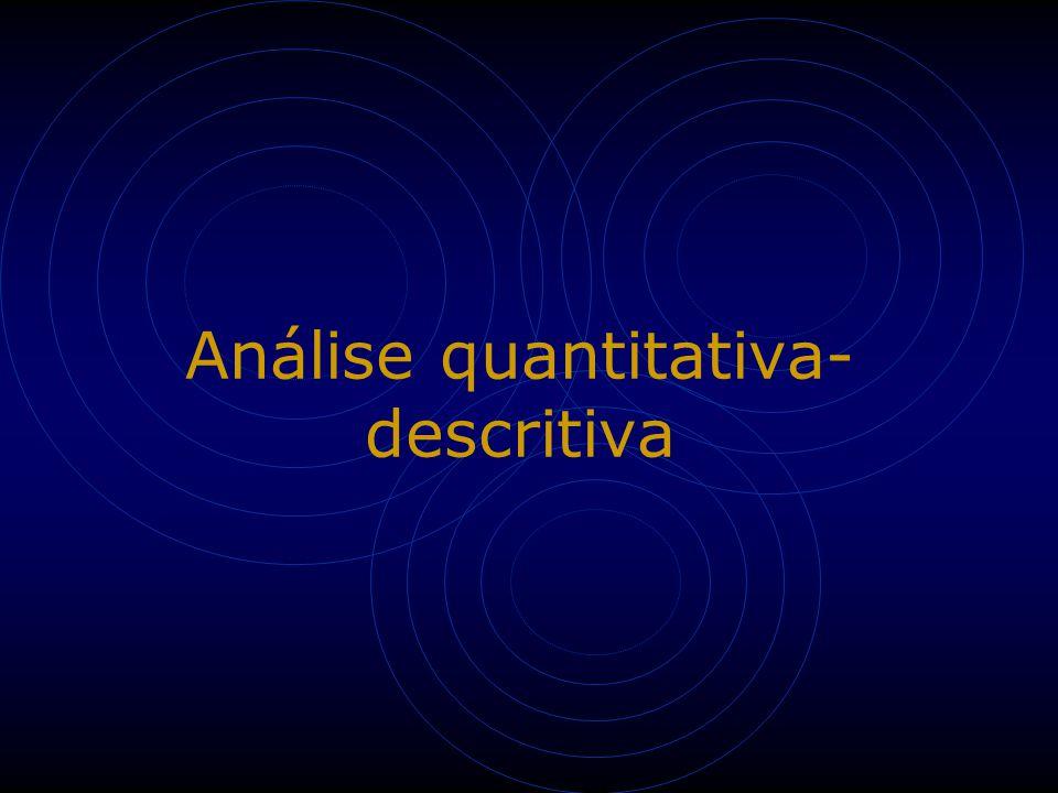 Análise quantitativa-descritiva