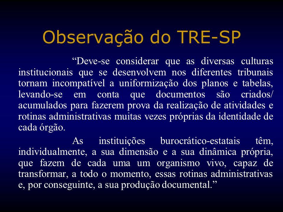 Observação do TRE-SP
