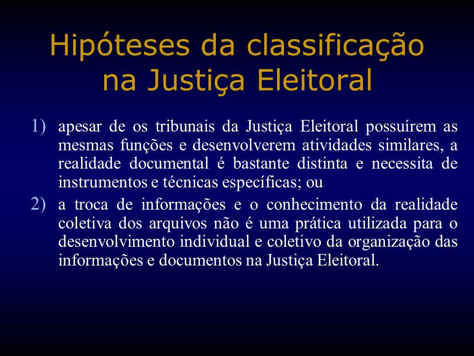 Hipóteses da classificação na Justiça Eleitoral