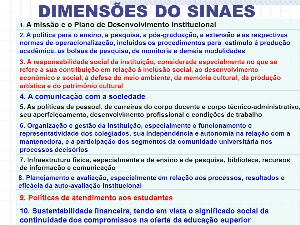DIMENSÕES DO SINAES 4. A comunicação com a sociedade