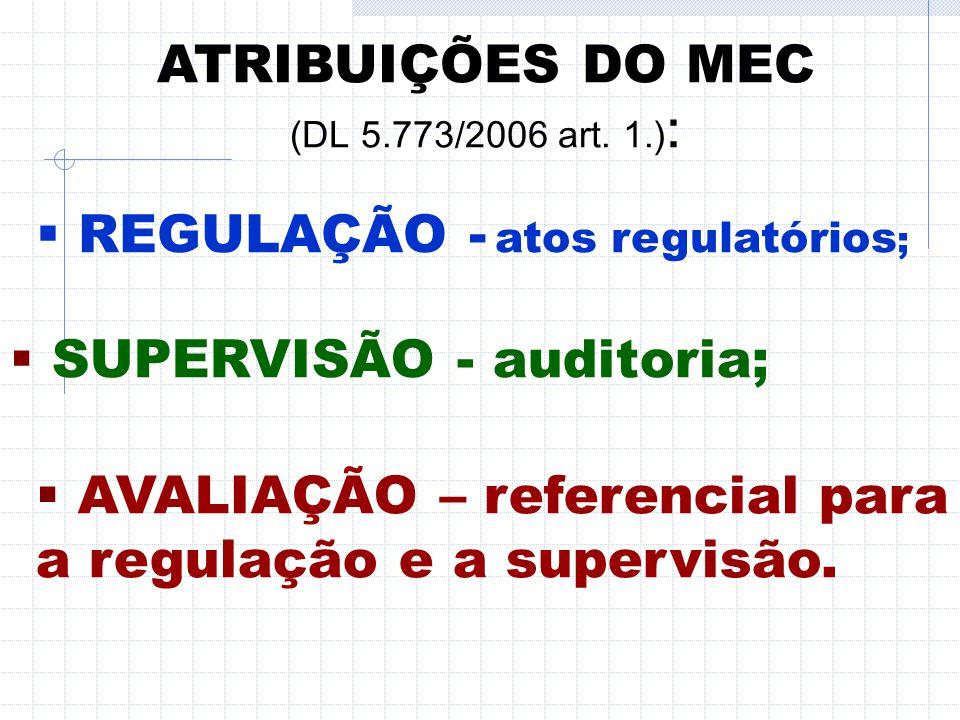 ATRIBUIÇÕES DO MEC (DL 5.773/2006 art. 1.):