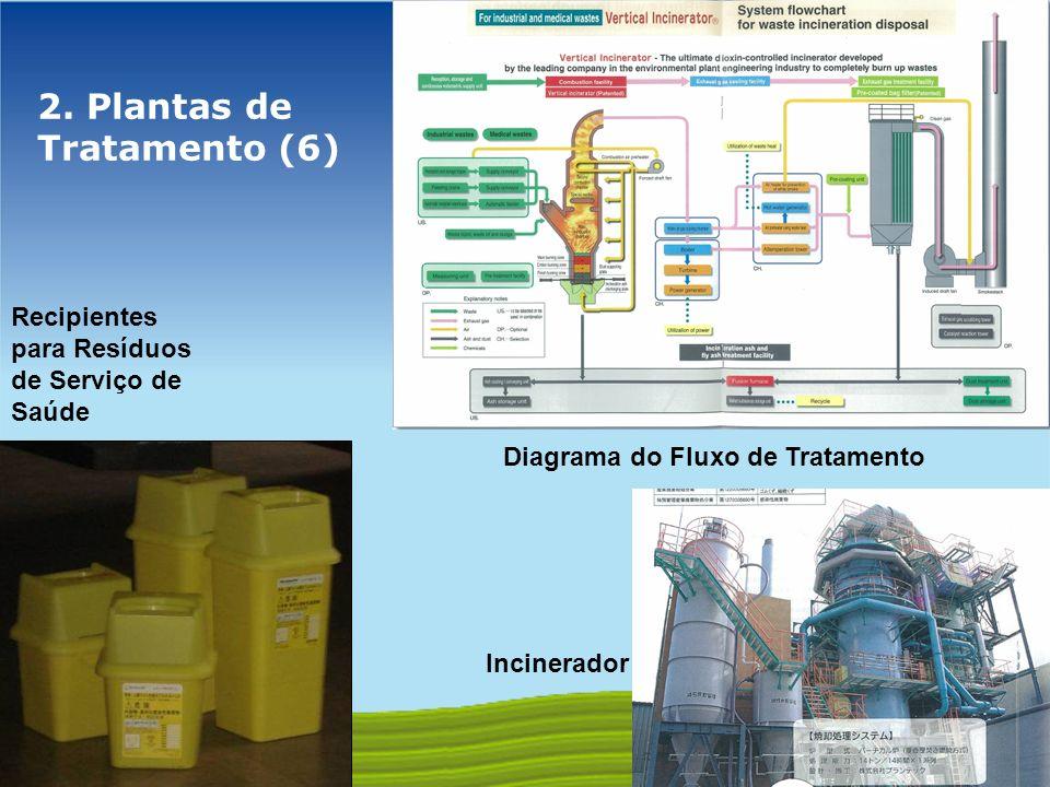 2. Plantas de Tratamento (6)