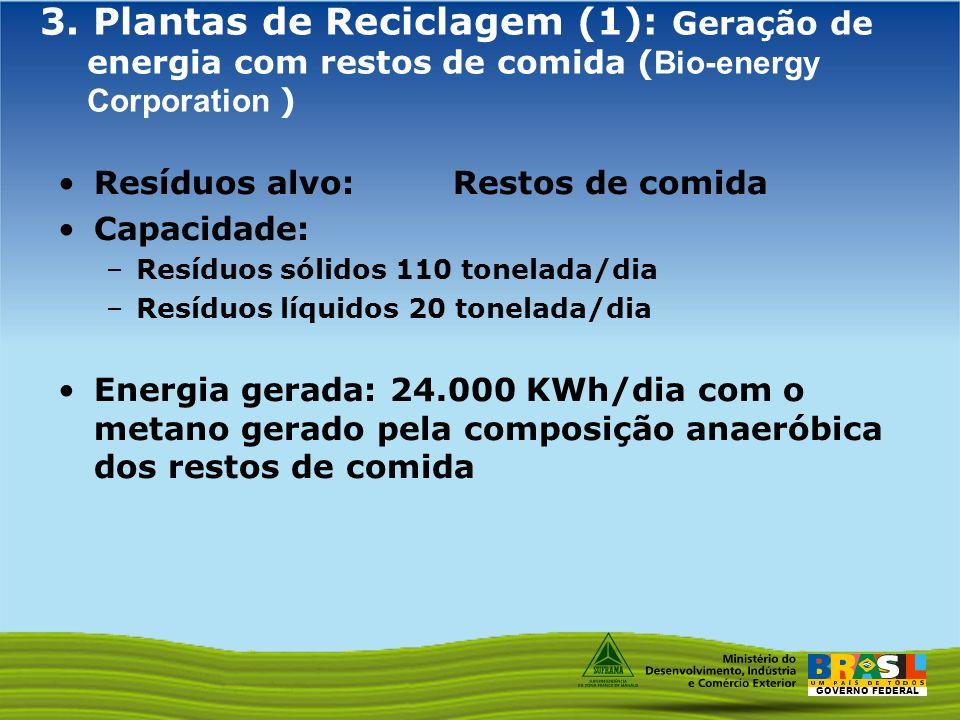 3. Plantas de Reciclagem (1): Geração de energia com restos de comida (Bio-energy Corporation )