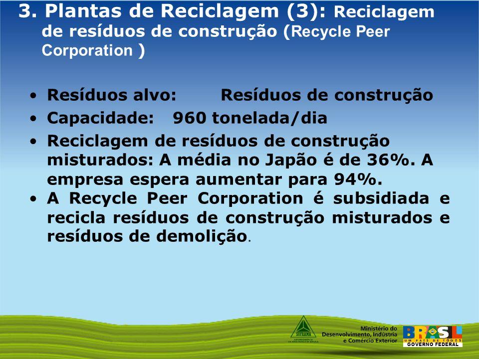 3. Plantas de Reciclagem (3): Reciclagem de resíduos de construção (Recycle Peer Corporation )