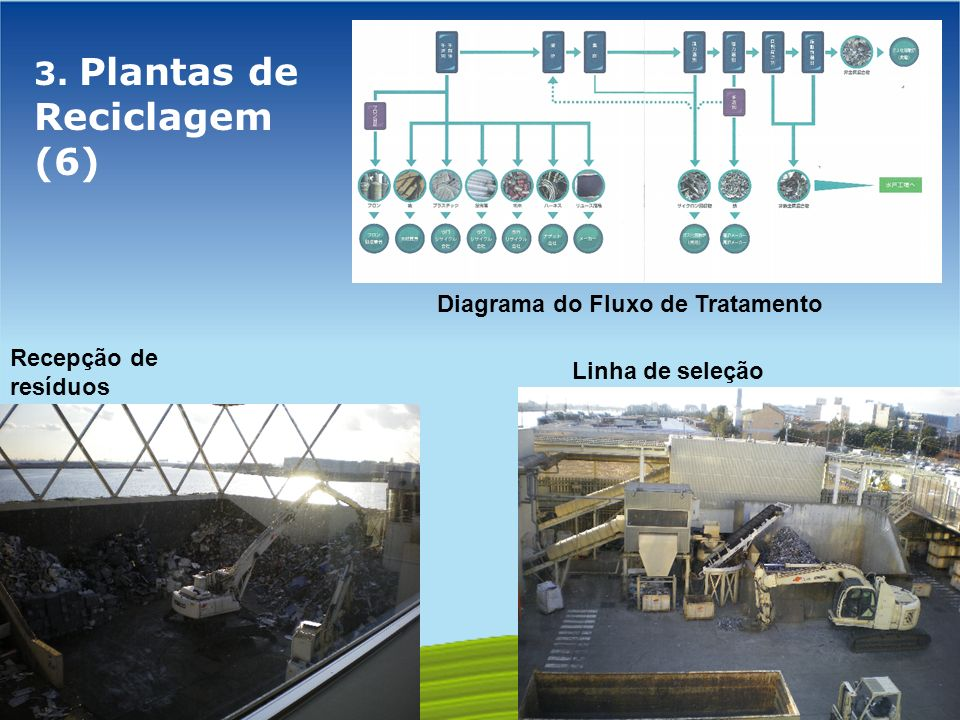 3. Plantas de Reciclagem (6)