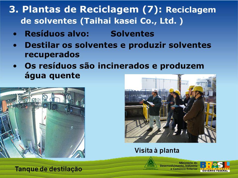 3. Plantas de Reciclagem (7): Reciclagem de solventes (Taihai kasei Co