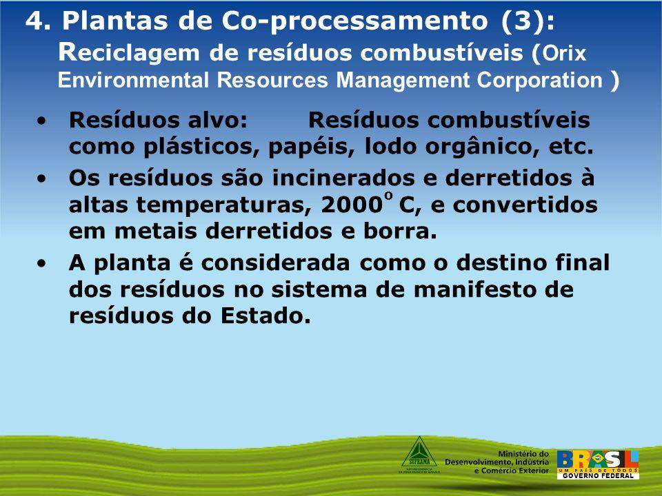 4. Plantas de Co-processamento (3): Reciclagem de resíduos combustíveis (Orix Environmental Resources Management Corporation )