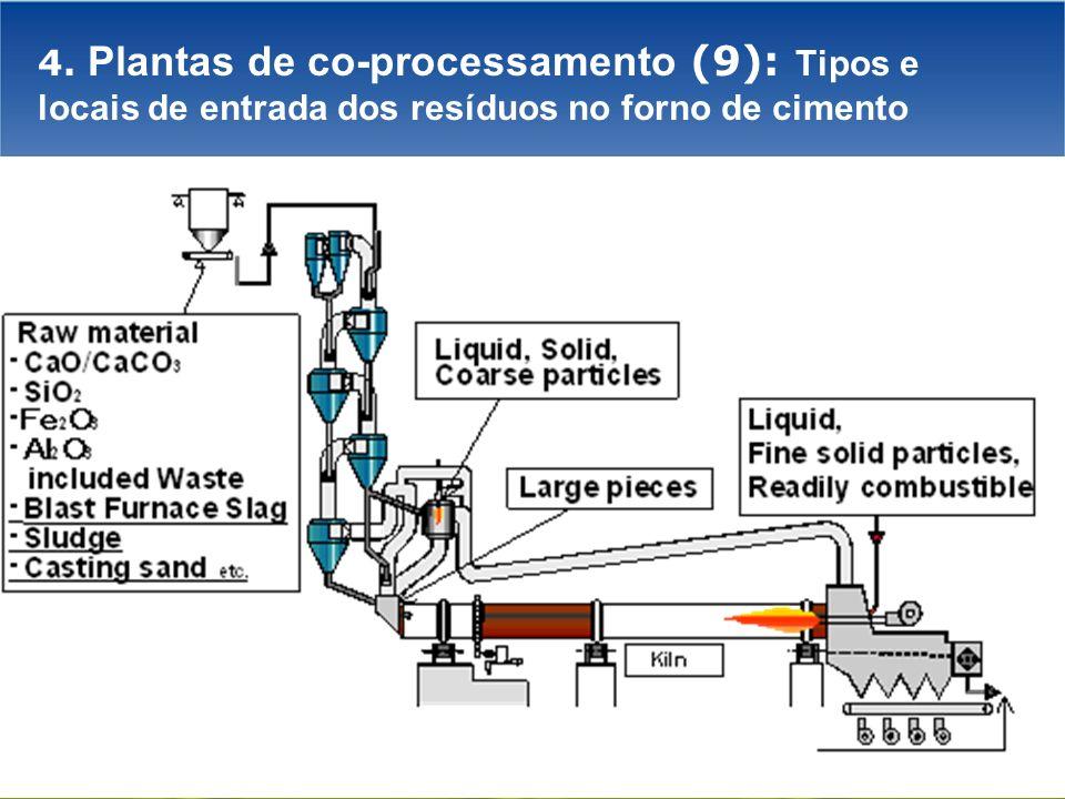 4. Plantas de co-processamento (9): Tipos e locais de entrada dos resíduos no forno de cimento