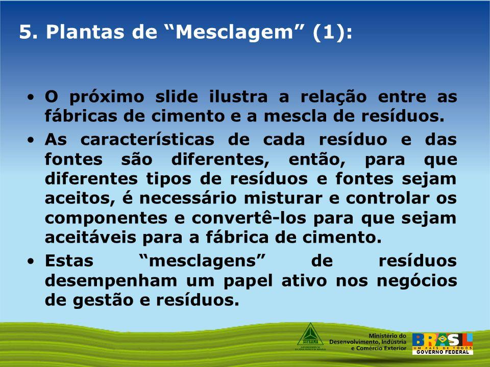 5. Plantas de Mesclagem (1):