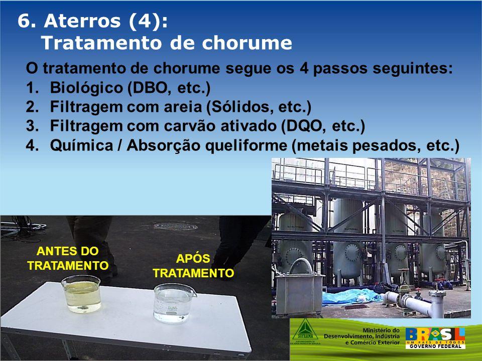 6. Aterros (4): Tratamento de chorume