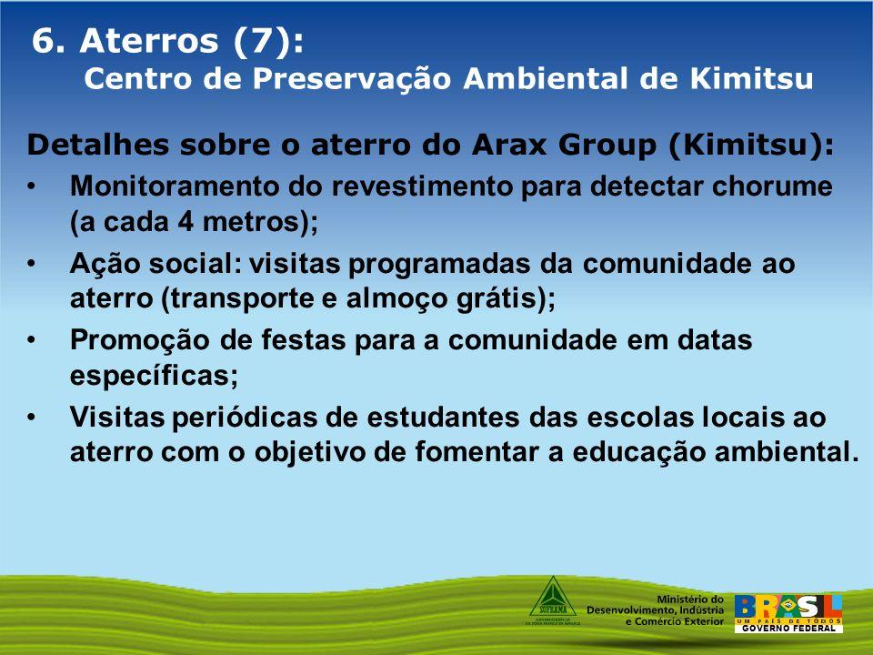 6. Aterros (7): Centro de Preservação Ambiental de Kimitsu