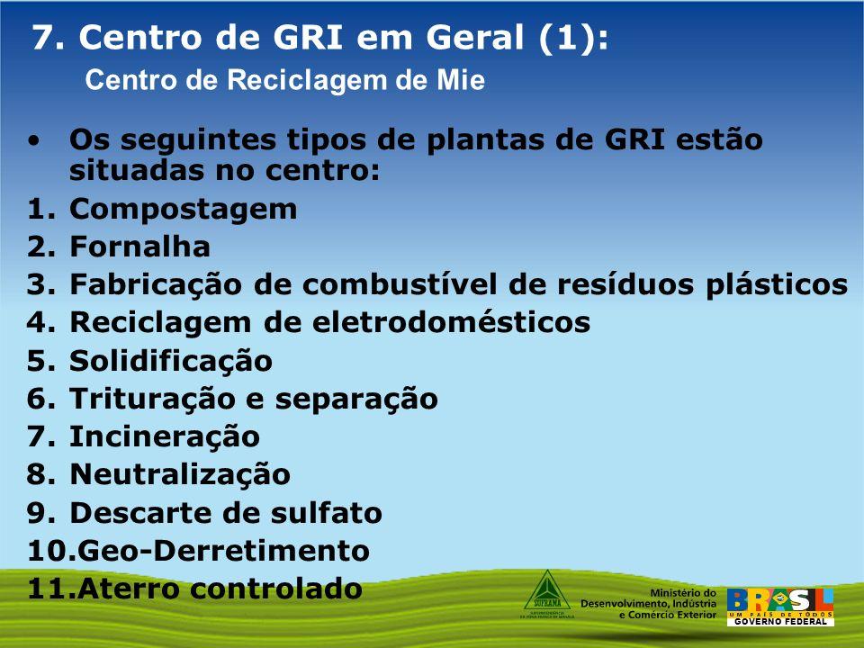 7. Centro de GRI em Geral (1): Centro de Reciclagem de Mie