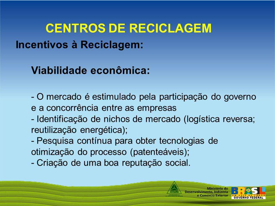 CENTROS DE RECICLAGEM Incentivos à Reciclagem: Viabilidade econômica:
