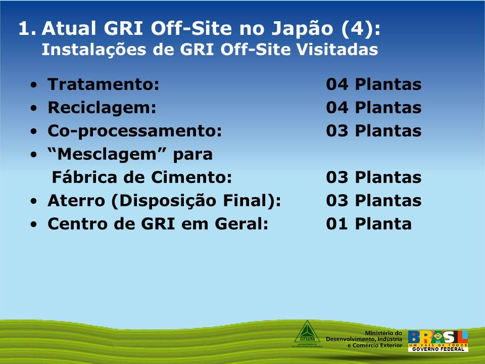 Atual GRI Off-Site no Japão (4): Instalações de GRI Off-Site Visitadas