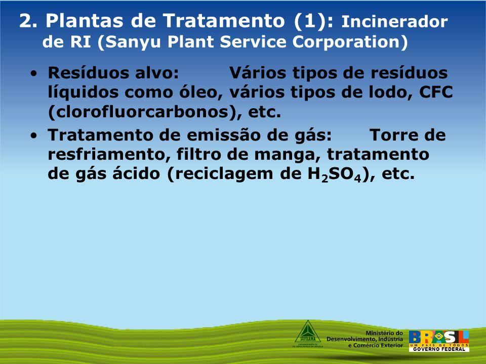 2. Plantas de Tratamento (1): Incinerador de RI (Sanyu Plant Service Corporation)
