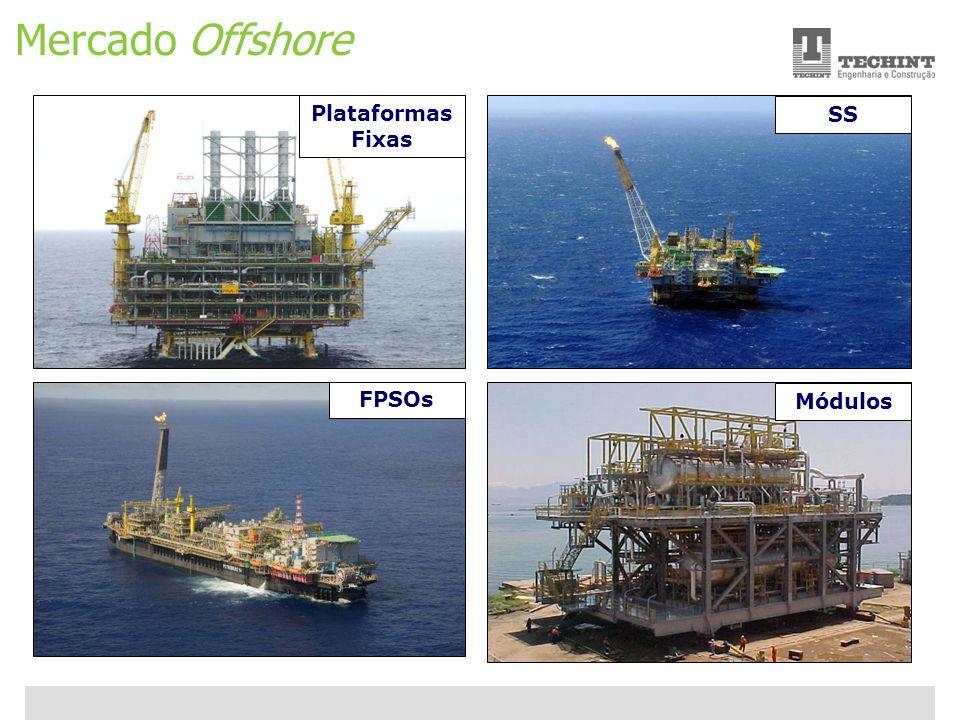 Mercado Offshore Plataformas Fixas SS FPSOs Módulos