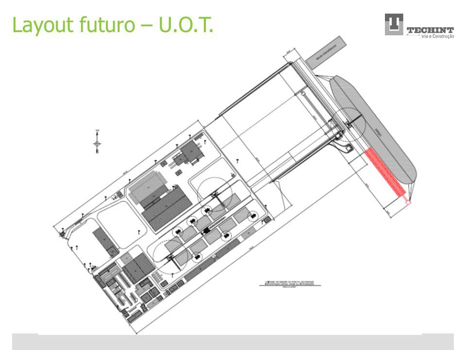 Layout futuro – U.O.T.