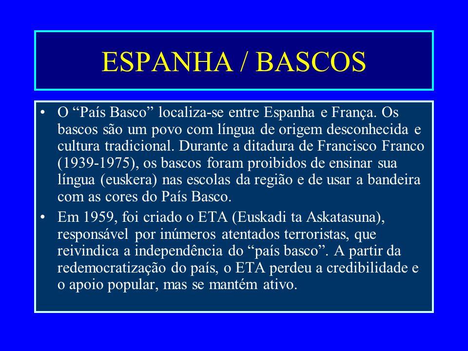 ESPANHA / BASCOS