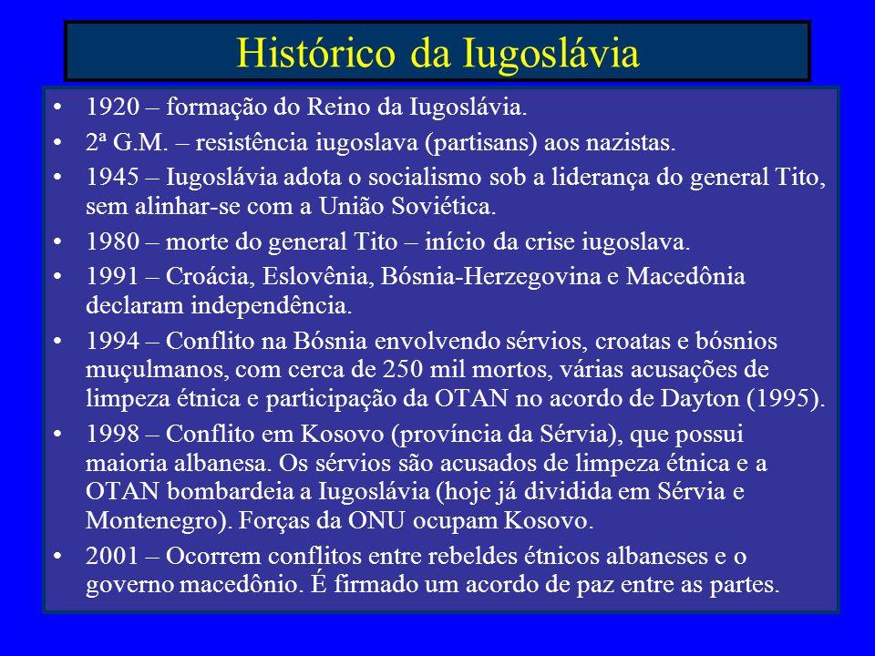 Histórico da Iugoslávia