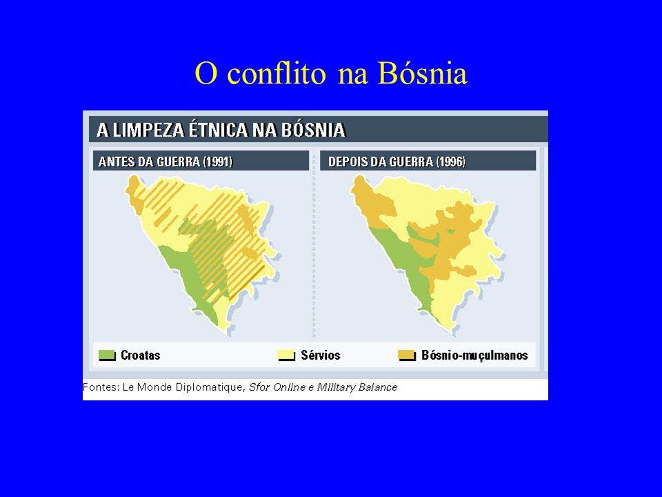 O conflito na Bósnia