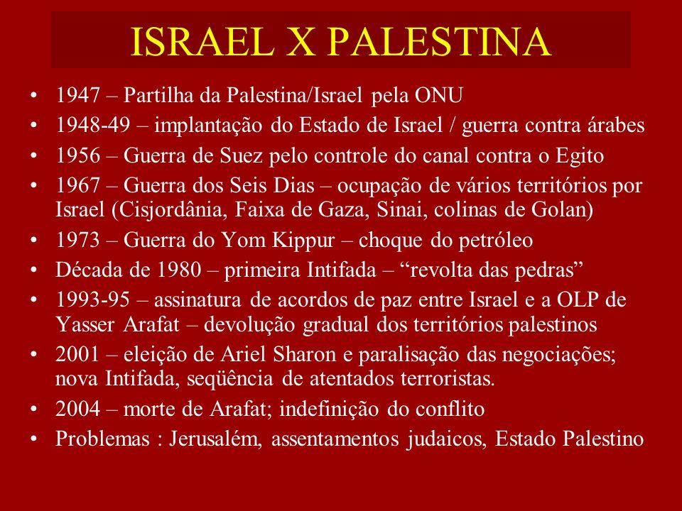ISRAEL X PALESTINA 1947 – Partilha da Palestina/Israel pela ONU