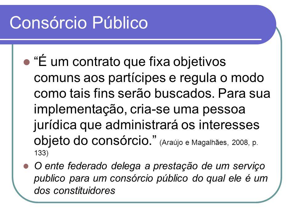 Consórcio Público